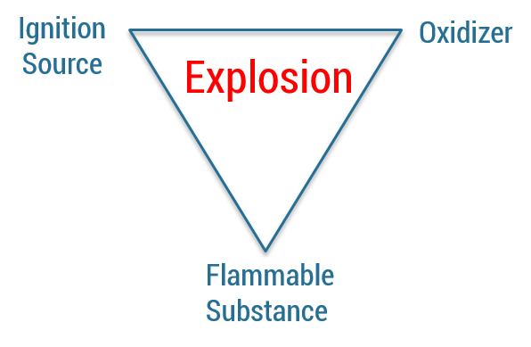 Combustion_Triangle.png