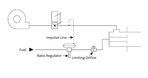 ratio_regulators.png